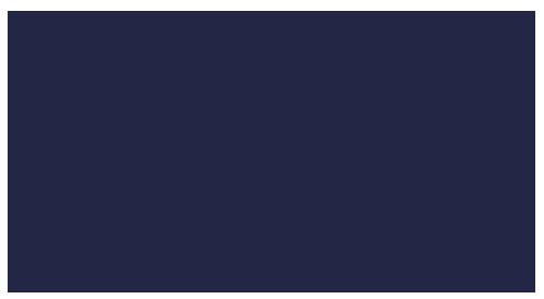 Wilken Angus